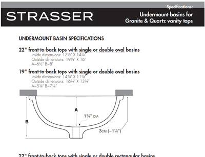 Specifications For Undermount Basins